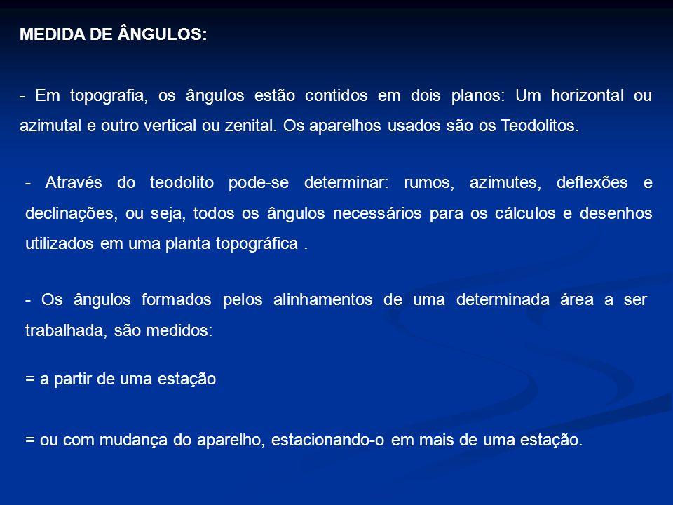 MEDIDA DE ÂNGULOS: