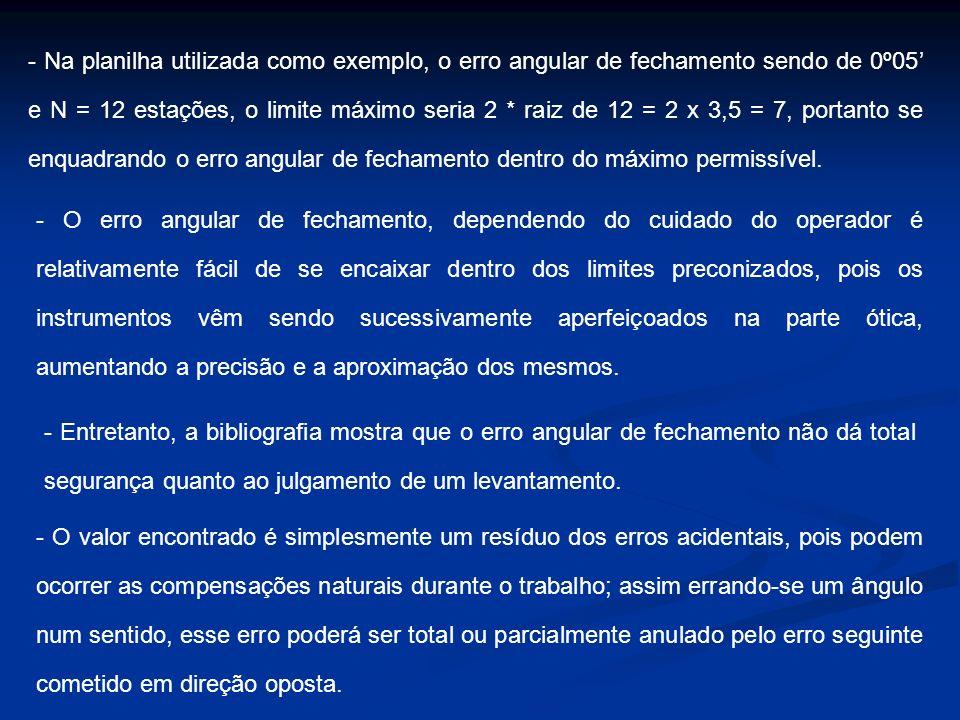 - Na planilha utilizada como exemplo, o erro angular de fechamento sendo de 0º05' e N = 12 estações, o limite máximo seria 2 * raiz de 12 = 2 x 3,5 = 7, portanto se enquadrando o erro angular de fechamento dentro do máximo permissível.