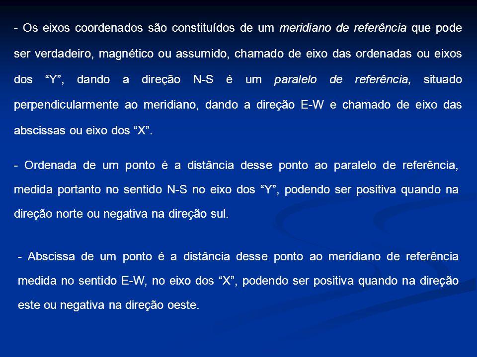 - Os eixos coordenados são constituídos de um meridiano de referência que pode ser verdadeiro, magnético ou assumido, chamado de eixo das ordenadas ou eixos dos Y , dando a direção N-S é um paralelo de referência, situado perpendicularmente ao meridiano, dando a direção E-W e chamado de eixo das abscissas ou eixo dos X .