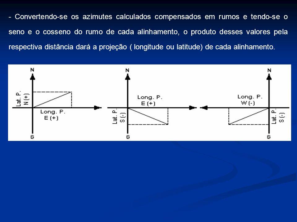 - Convertendo-se os azimutes calculados compensados em rumos e tendo-se o seno e o cosseno do rumo de cada alinhamento, o produto desses valores pela respectiva distância dará a projeção ( longitude ou latitude) de cada alinhamento.