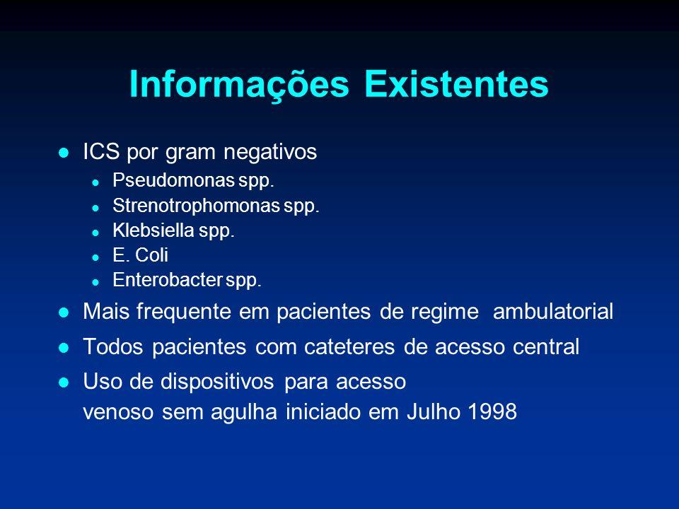 Informações Existentes