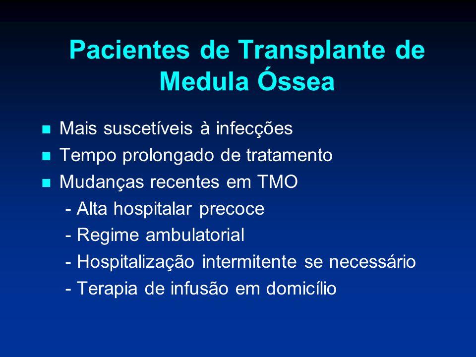 Pacientes de Transplante de Medula Óssea
