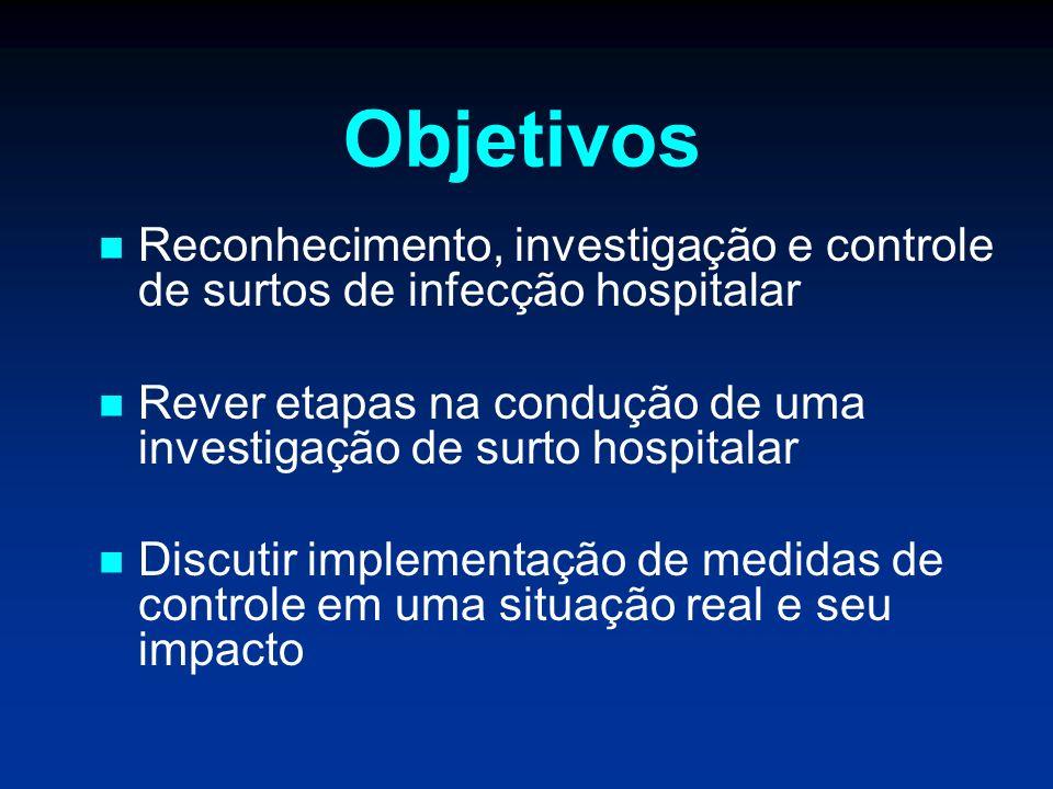 Objetivos Reconhecimento, investigação e controle de surtos de infecção hospitalar. Rever etapas na condução de uma investigação de surto hospitalar.