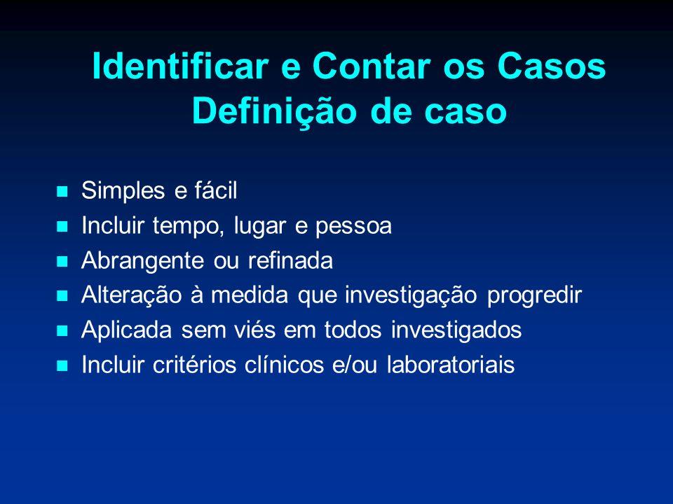 Identificar e Contar os Casos Definição de caso