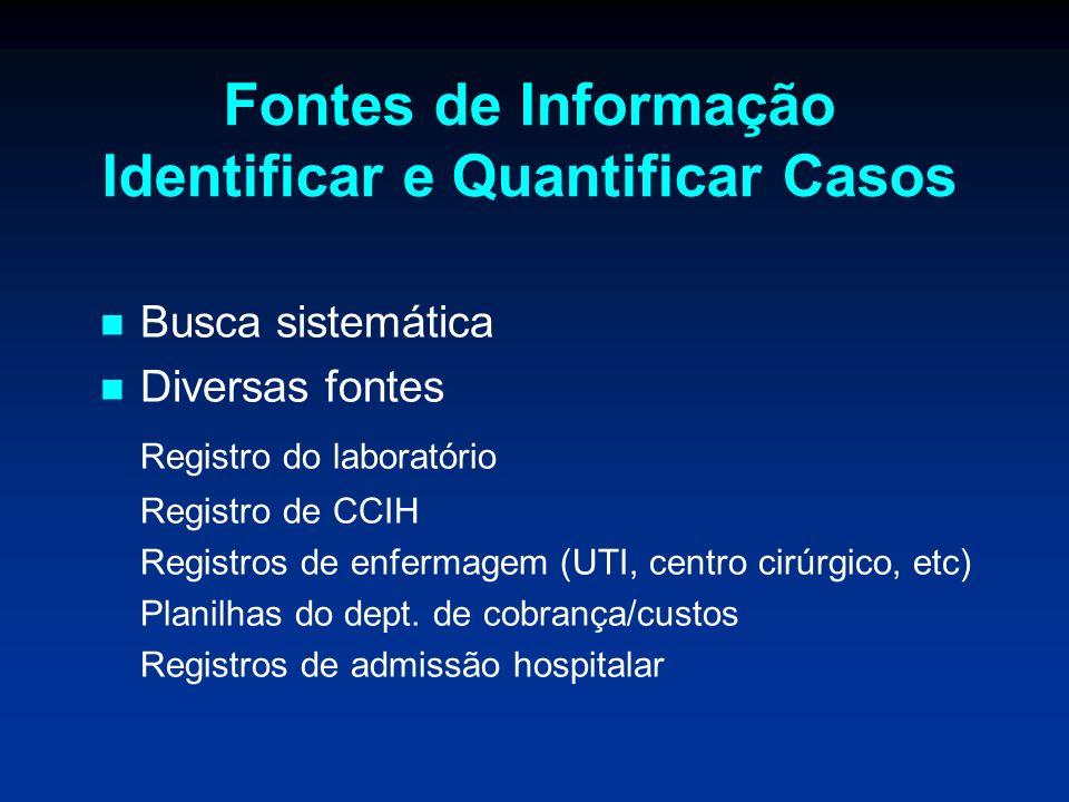 Fontes de Informação Identificar e Quantificar Casos