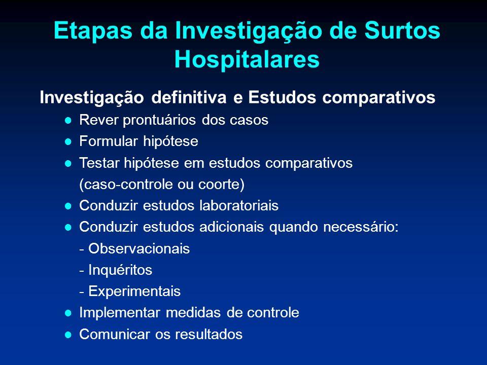 Etapas da Investigação de Surtos Hospitalares
