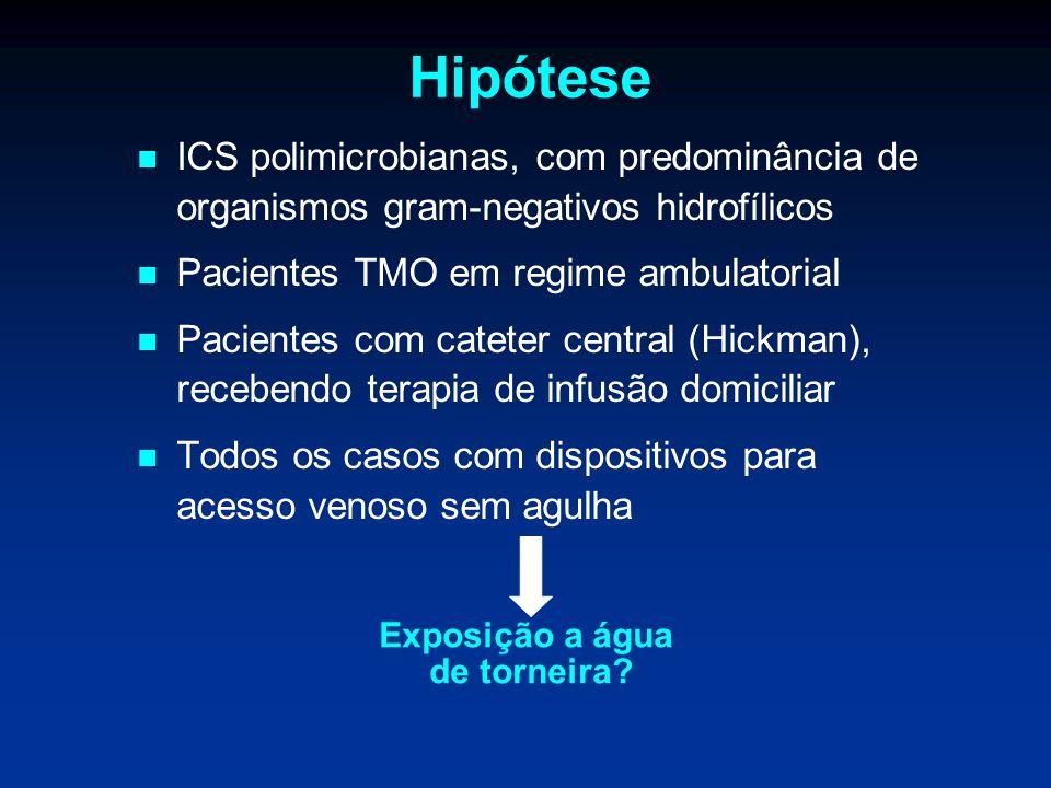 Hipótese ICS polimicrobianas, com predominância de organismos gram-negativos hidrofílicos. Pacientes TMO em regime ambulatorial.