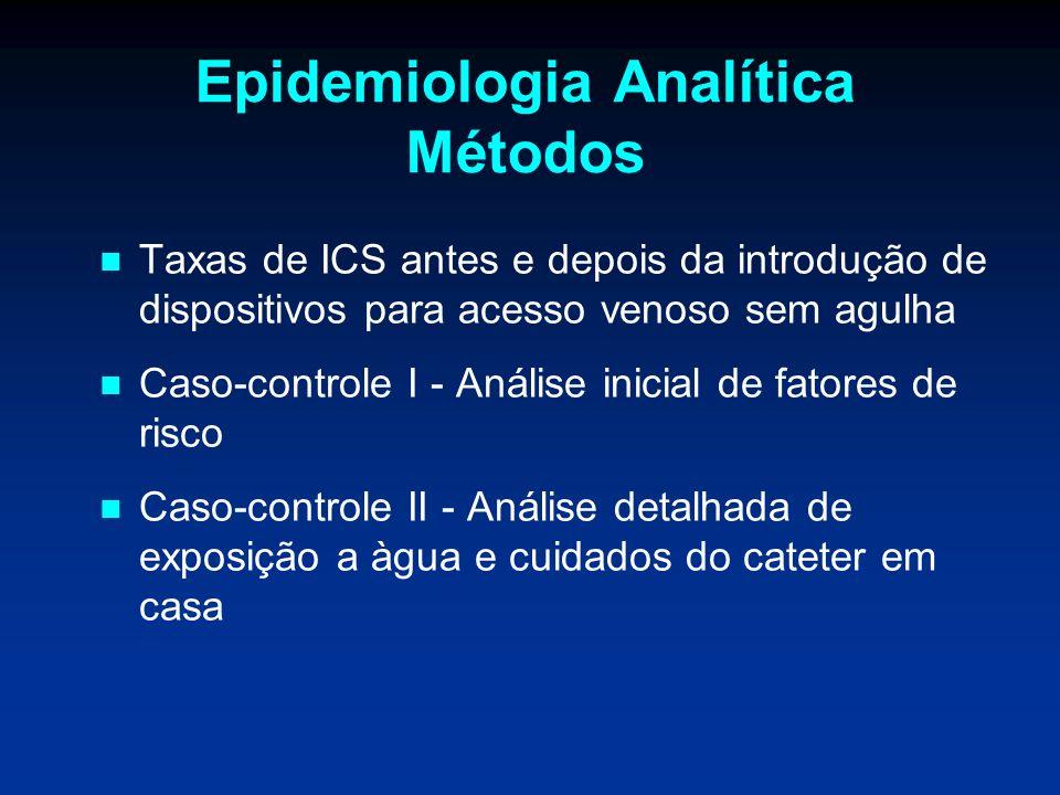Epidemiologia Analítica Métodos