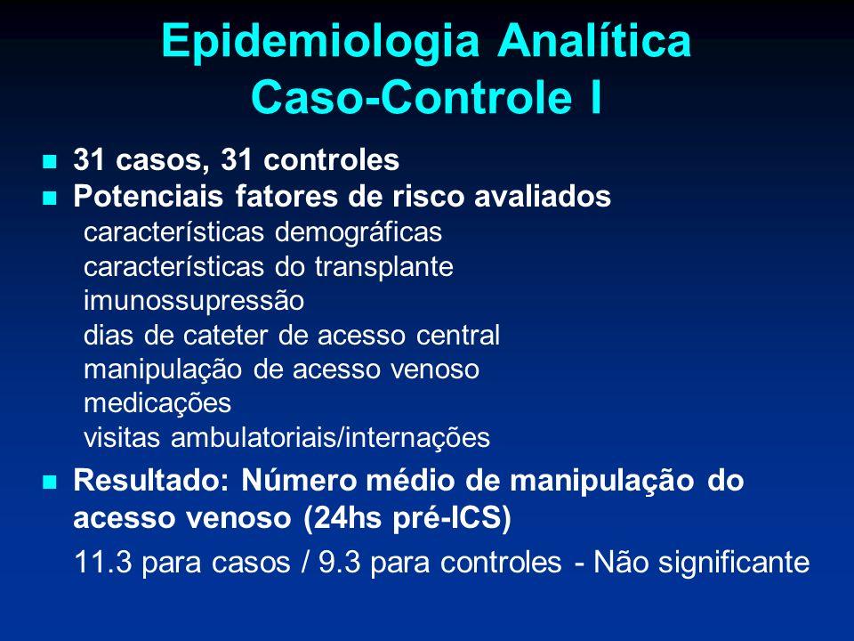 Epidemiologia Analítica Caso-Controle I