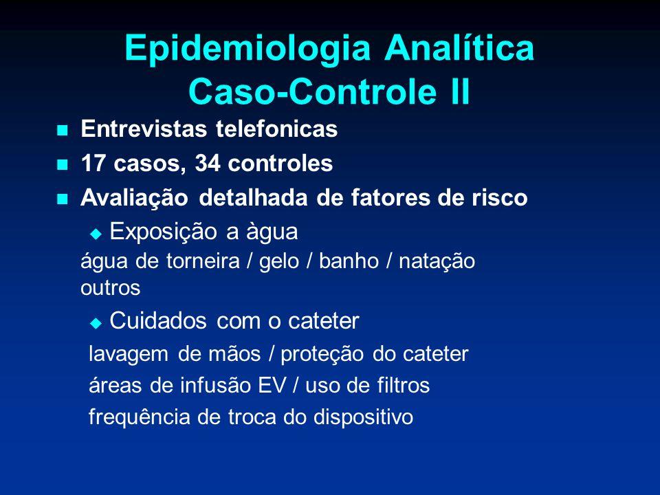 Epidemiologia Analítica Caso-Controle II