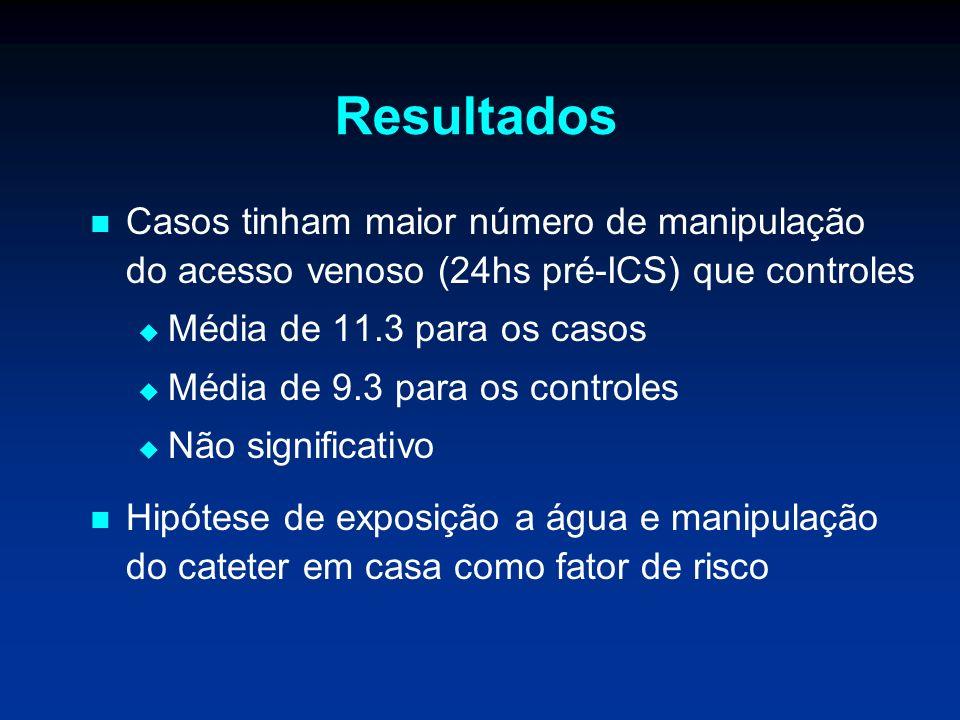 Resultados Casos tinham maior número de manipulação do acesso venoso (24hs pré-ICS) que controles. Média de 11.3 para os casos.