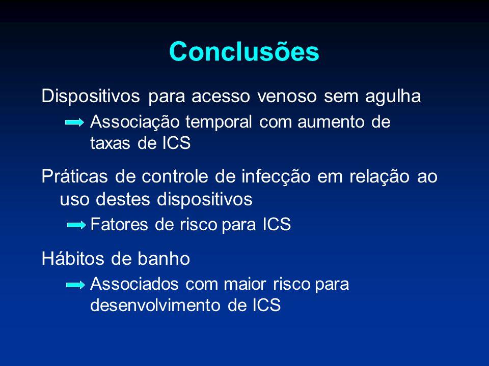 Conclusões Dispositivos para acesso venoso sem agulha