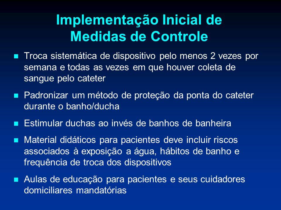 Implementação Inicial de Medidas de Controle