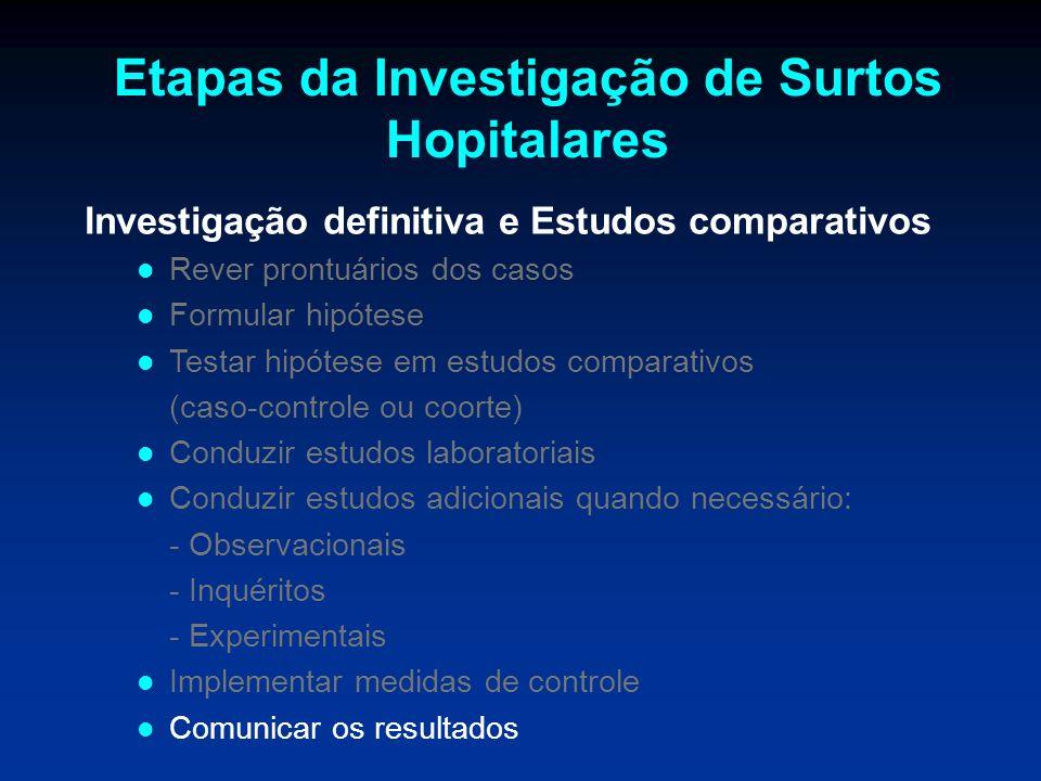 Etapas da Investigação de Surtos Hopitalares
