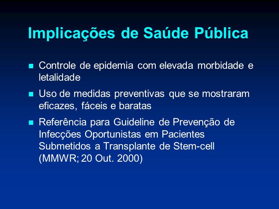 Implicações de Saúde Pública