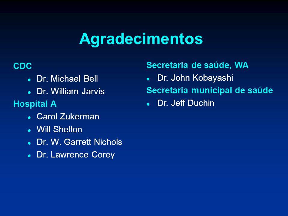 Agradecimentos CDC Secretaria de saúde, WA Dr. Michael Bell