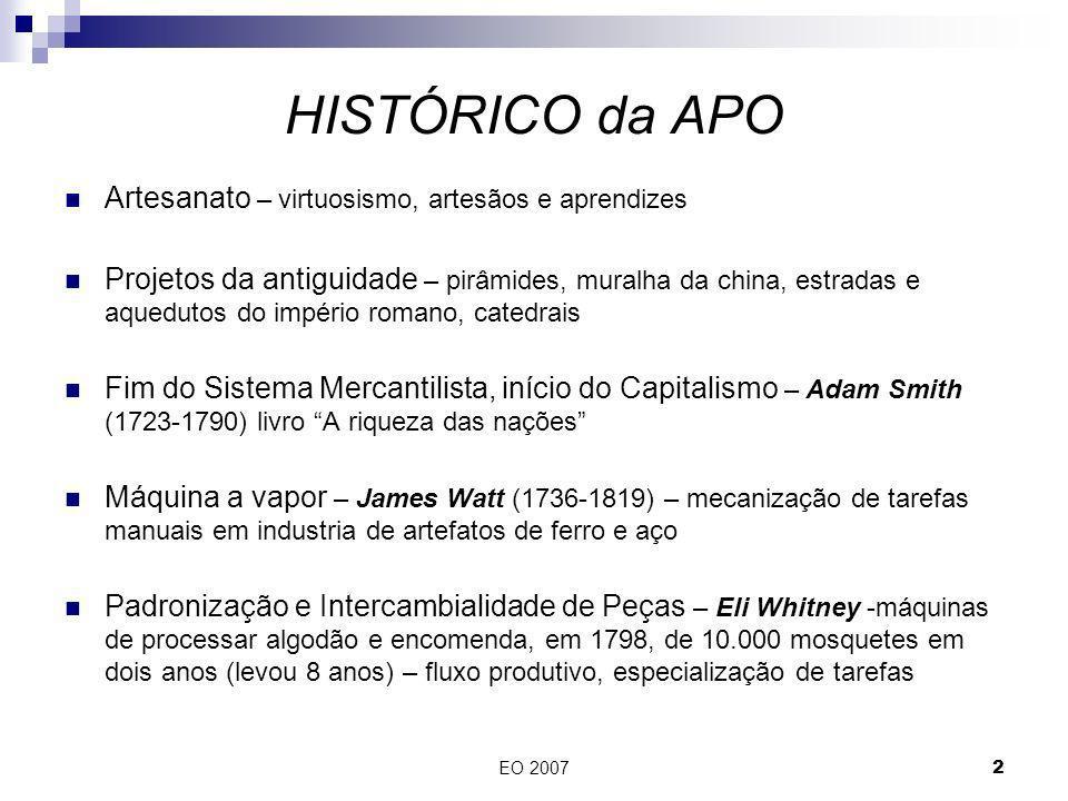 HISTÓRICO da APO Artesanato – virtuosismo, artesãos e aprendizes