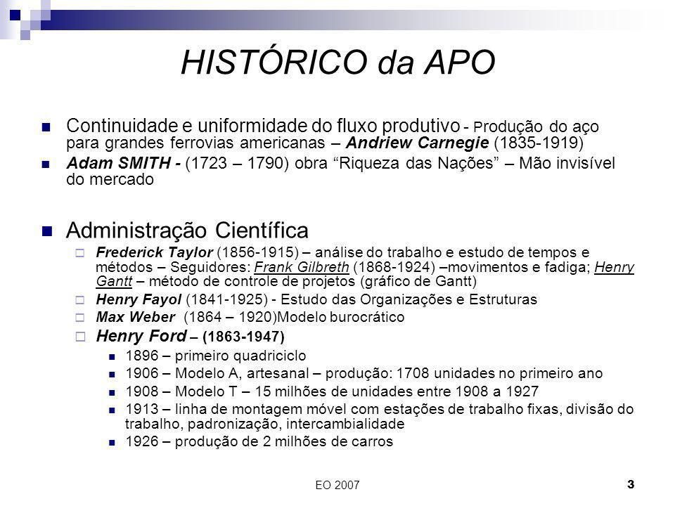 HISTÓRICO da APO Administração Científica