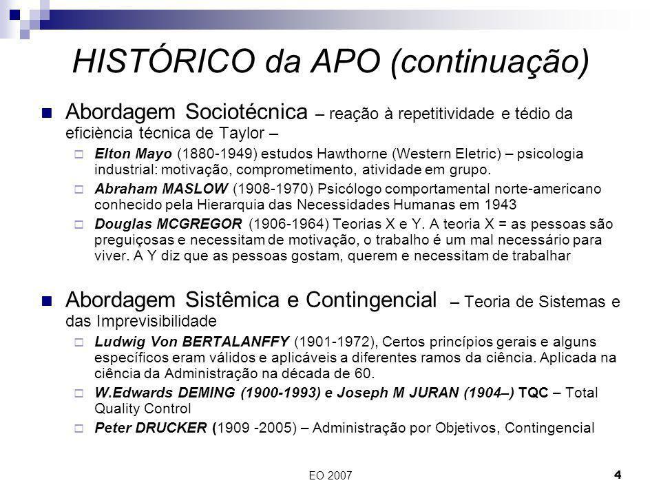 HISTÓRICO da APO (continuação)