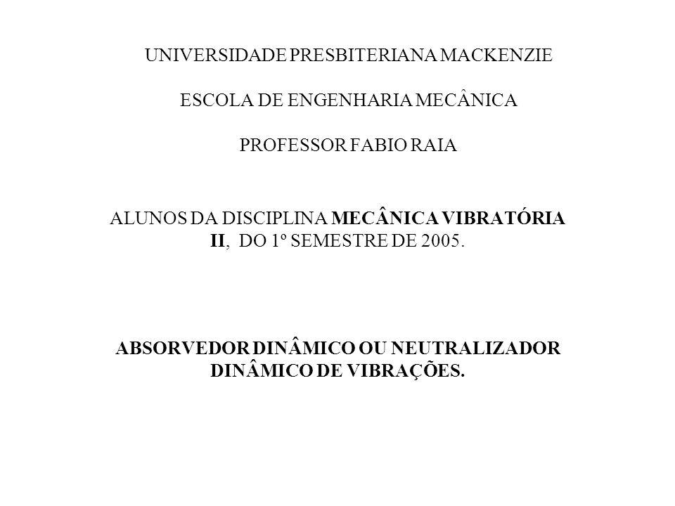 ABSORVEDOR DINÂMICO OU NEUTRALIZADOR DINÂMICO DE VIBRAÇÕES.
