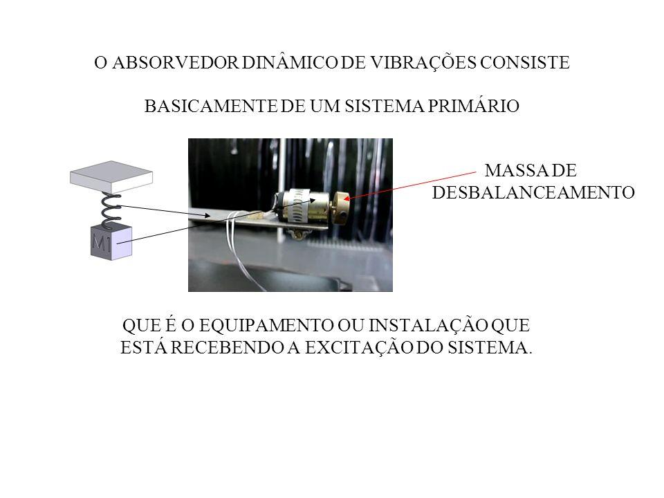 O ABSORVEDOR DINÂMICO DE VIBRAÇÕES CONSISTE BASICAMENTE DE UM SISTEMA PRIMÁRIO