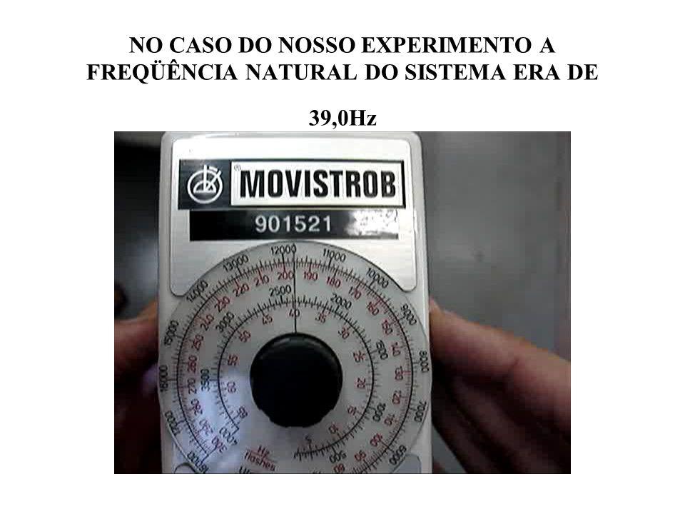 NO CASO DO NOSSO EXPERIMENTO A FREQÜÊNCIA NATURAL DO SISTEMA ERA DE 39,0Hz