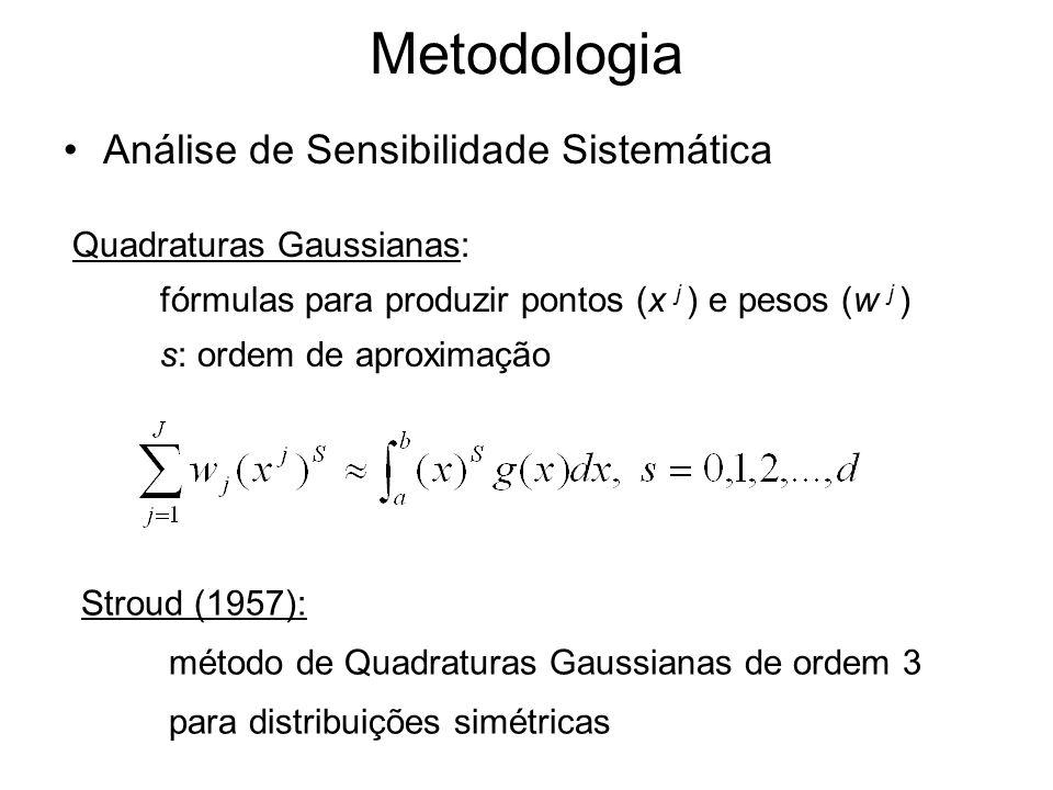 Metodologia Análise de Sensibilidade Sistemática