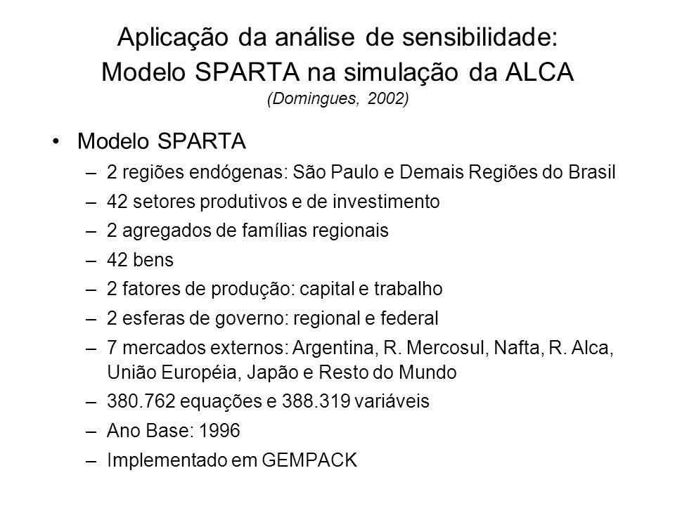 Aplicação da análise de sensibilidade: Modelo SPARTA na simulação da ALCA (Domingues, 2002)