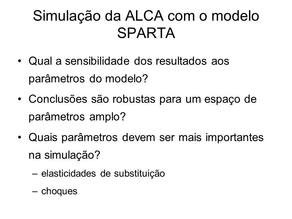 Simulação da ALCA com o modelo SPARTA