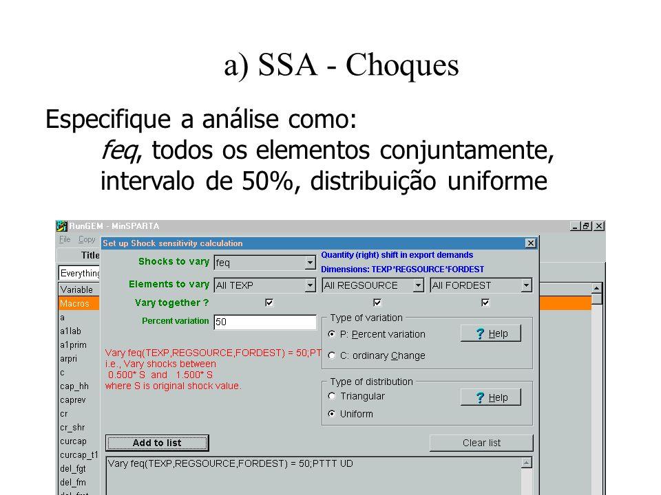 a) SSA - Choques Especifique a análise como: