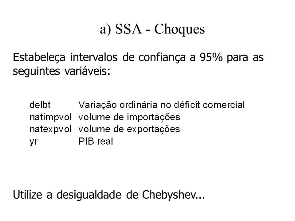 a) SSA - ChoquesEstabeleça intervalos de confiança a 95% para as seguintes variáveis: Utilize a desigualdade de Chebyshev...