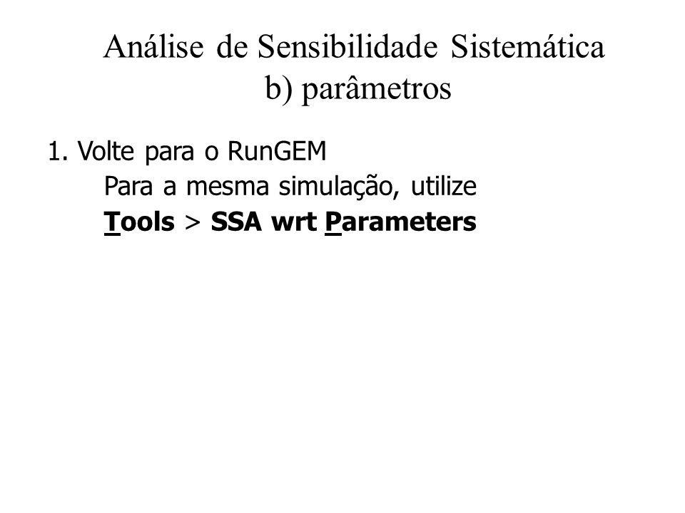 Análise de Sensibilidade Sistemática b) parâmetros