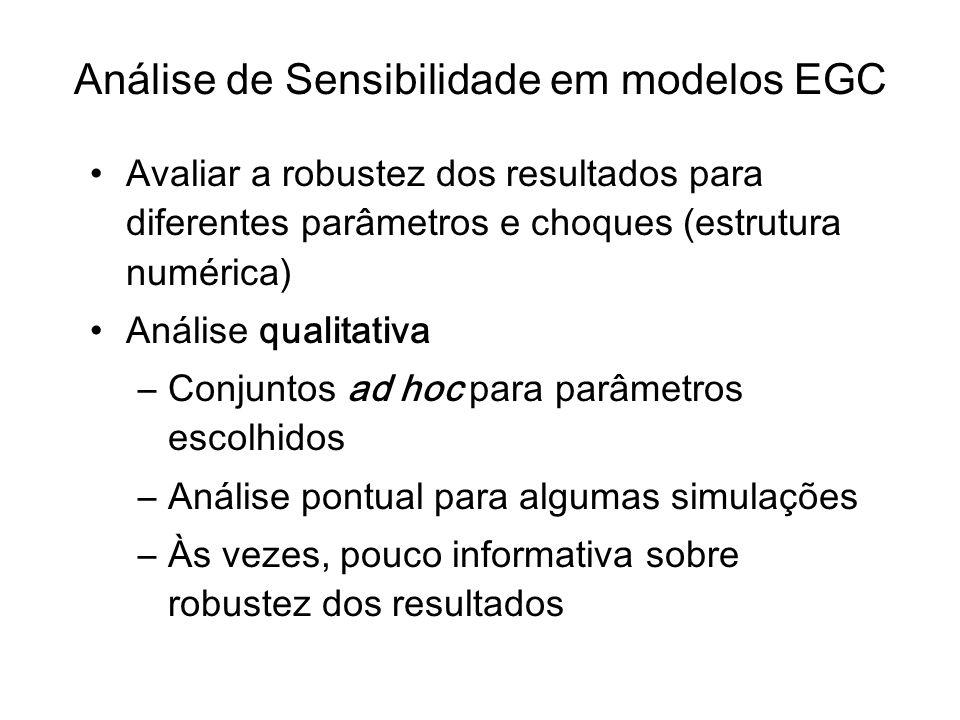 Análise de Sensibilidade em modelos EGC