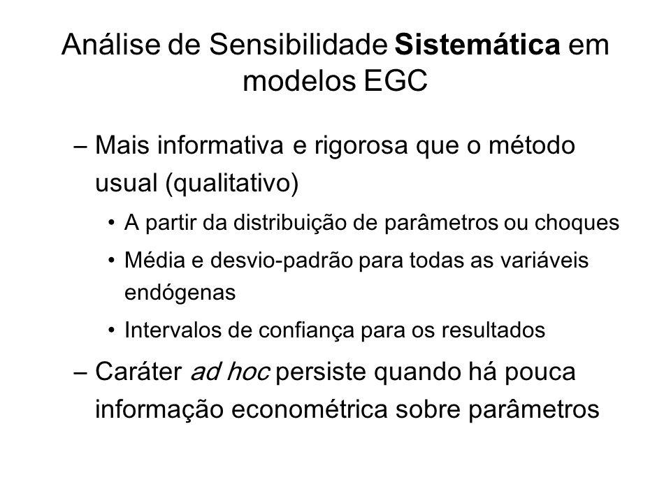 Análise de Sensibilidade Sistemática em modelos EGC