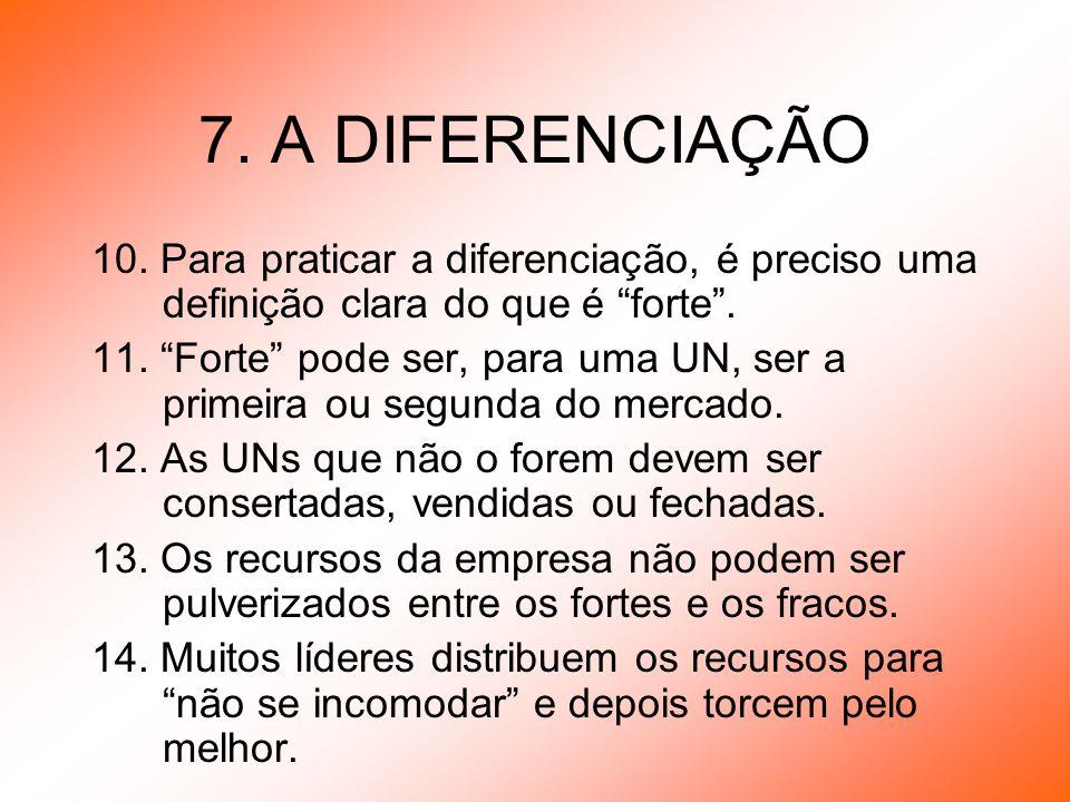 7. A DIFERENCIAÇÃO 10. Para praticar a diferenciação, é preciso uma definição clara do que é forte .
