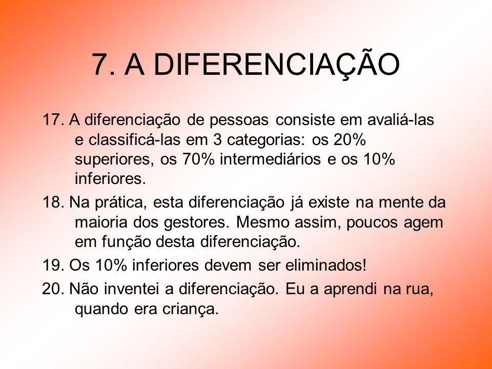 7. A DIFERENCIAÇÃO