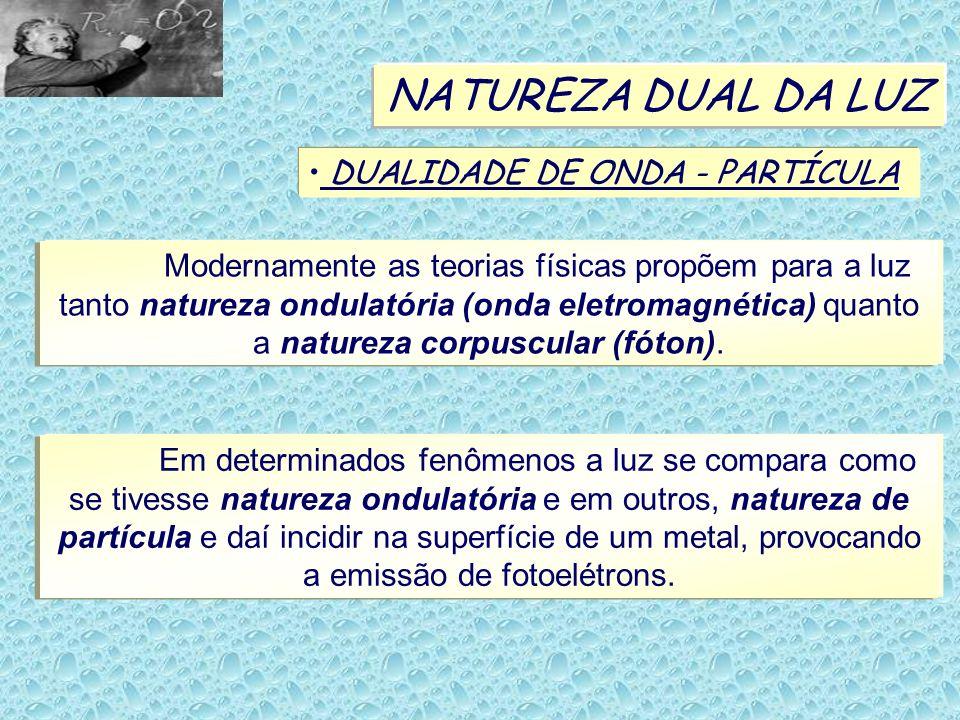 NATUREZA DUAL DA LUZ DUALIDADE DE ONDA - PARTÍCULA
