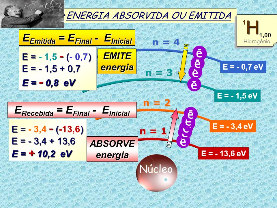ENERGIA ABSORVIDA OU EMITIDA