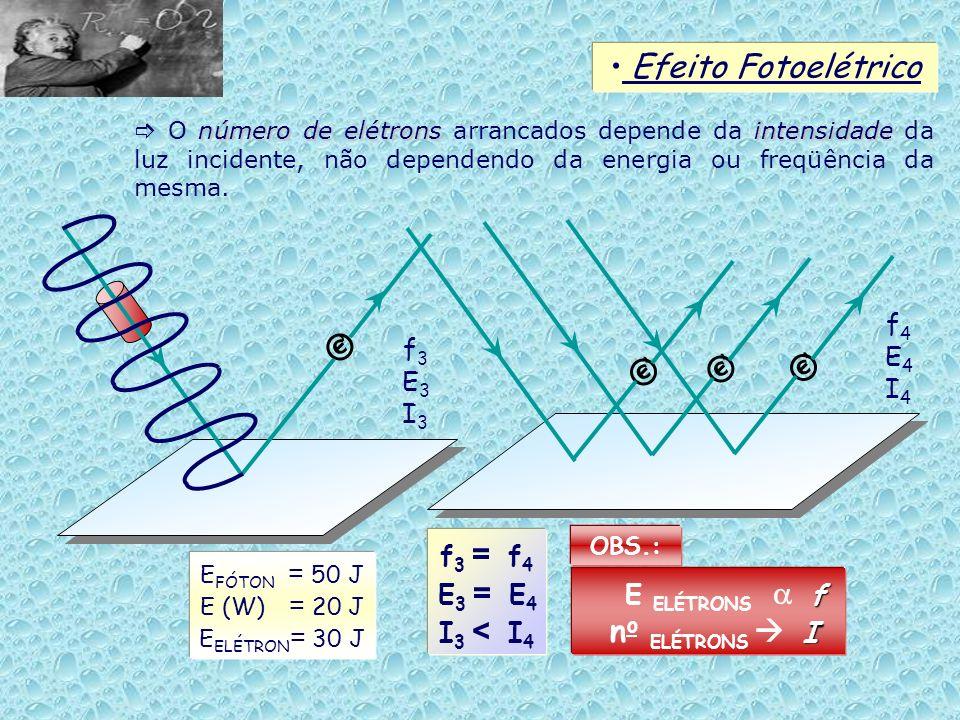 Efeito Fotoelétrico © © © © f3 E3 I3 f4 E4 I4 f3 = f4 E3 = E4