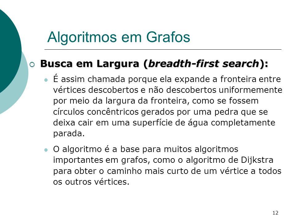 Algoritmos em Grafos Busca em Largura (breadth-first search):