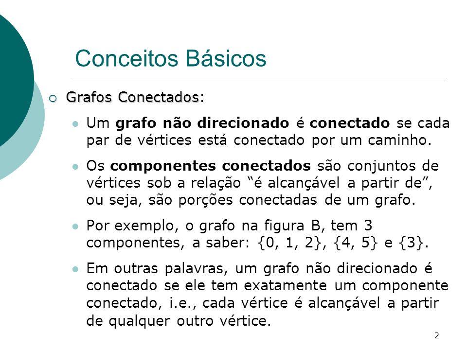 Conceitos Básicos Grafos Conectados: