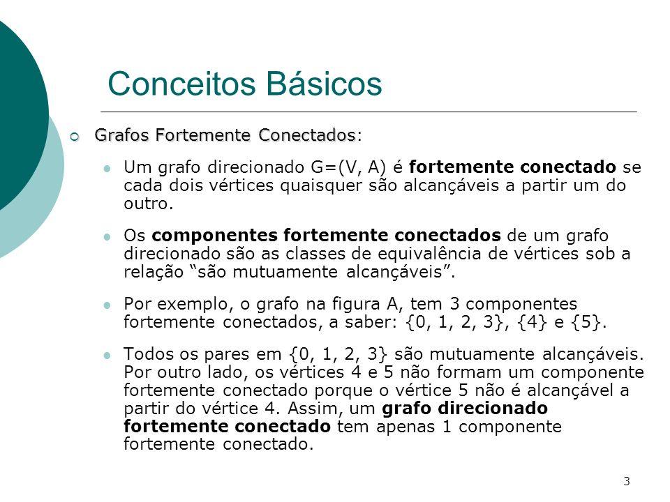 Conceitos Básicos Grafos Fortemente Conectados: