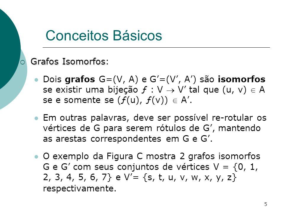 Conceitos Básicos Grafos Isomorfos: