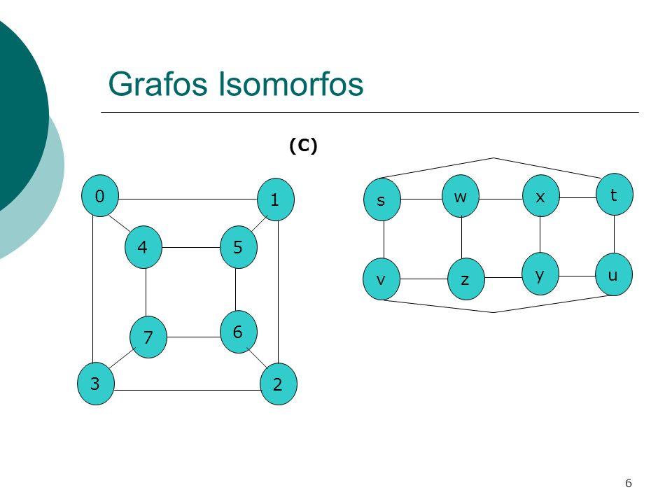 Grafos Isomorfos (C) t 1 s w x 4 5 y u v z 6 7 3 2