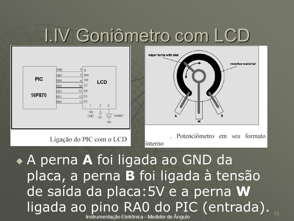 I.IV Goniômetro com LCD
