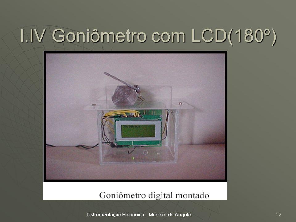 I.IV Goniômetro com LCD(180º)