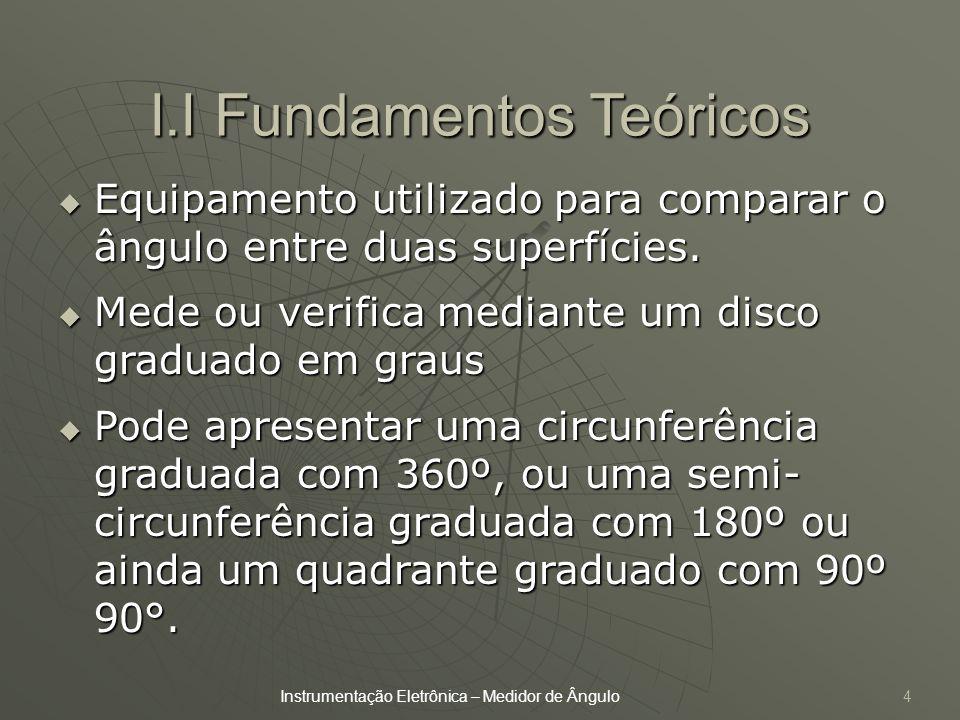 I.I Fundamentos Teóricos