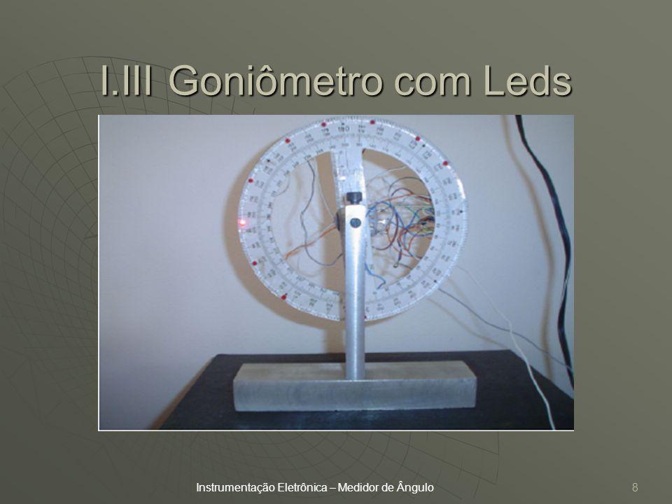 I.III Goniômetro com Leds