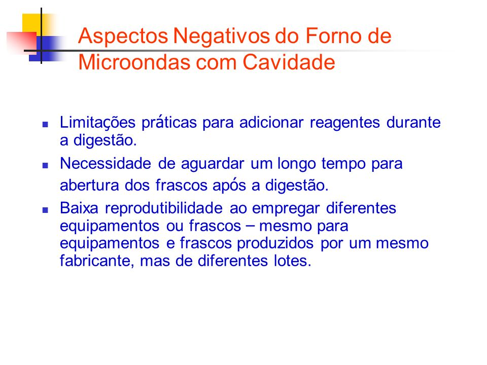 Aspectos Negativos do Forno de Microondas com Cavidade