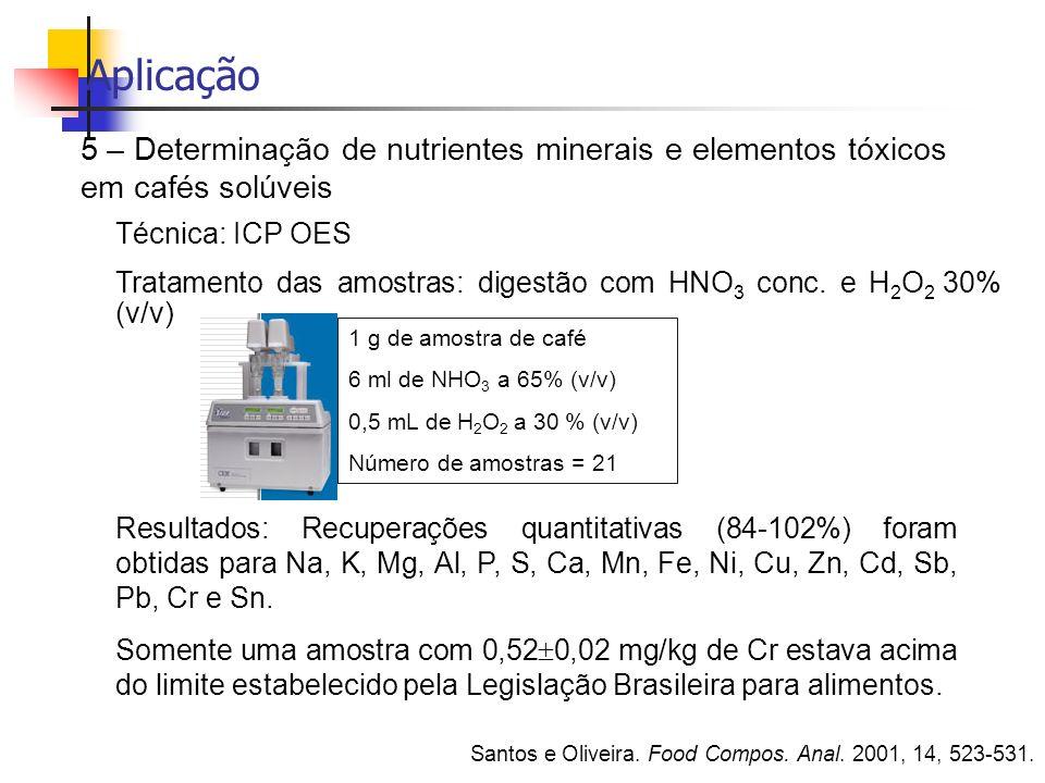 Aplicação 5 – Determinação de nutrientes minerais e elementos tóxicos em cafés solúveis. Técnica: ICP OES.